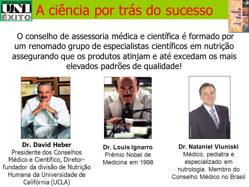 A ciência por trás do sucesso Dr.