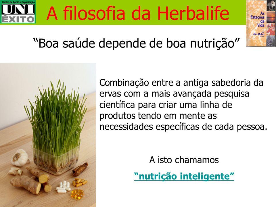 A filosofia da Herbalife Combinação entre a antiga sabedoria da ervas com a mais avançada pesquisa científica para criar uma linha de produtos tendo em mente as necessidades específicas de cada pessoa.