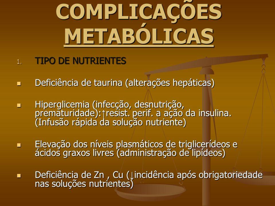 COMPLICAÇÕES METABÓLICAS 1. TIPO DE NUTRIENTES Deficiência de taurina (alterações hepáticas) Deficiência de taurina (alterações hepáticas) Hiperglicem