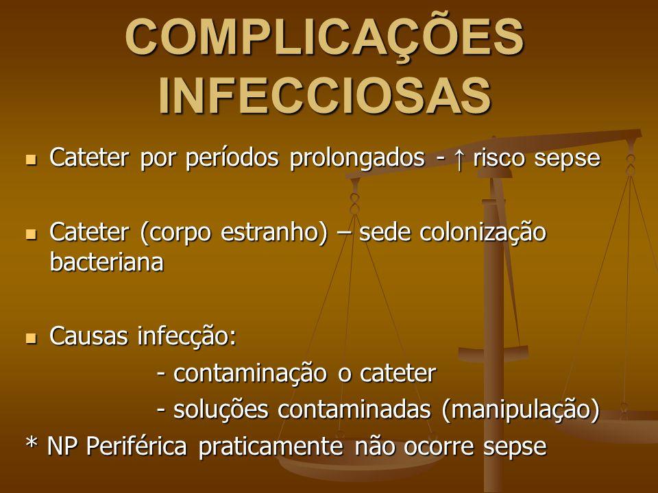 COMPLICAÇÕES INFECCIOSAS Cateter por períodos prolongados - ↑ risco sepse Cateter por períodos prolongados - ↑ risco sepse Cateter (corpo estranho) –