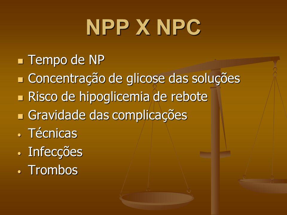 Tempo de NP Tempo de NP Concentração de glicose das soluções Concentração de glicose das soluções Risco de hipoglicemia de rebote Risco de hipoglicemia de rebote Gravidade das complicações Gravidade das complicações Técnicas Técnicas Infecções Infecções Trombos Trombos