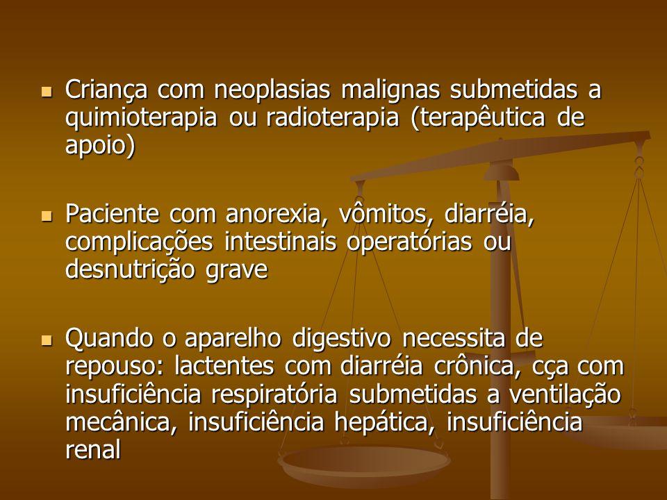 Criança com neoplasias malignas submetidas a quimioterapia ou radioterapia (terapêutica de apoio) Criança com neoplasias malignas submetidas a quimioterapia ou radioterapia (terapêutica de apoio) Paciente com anorexia, vômitos, diarréia, complicações intestinais operatórias ou desnutrição grave Paciente com anorexia, vômitos, diarréia, complicações intestinais operatórias ou desnutrição grave Quando o aparelho digestivo necessita de repouso: lactentes com diarréia crônica, cça com insuficiência respiratória submetidas a ventilação mecânica, insuficiência hepática, insuficiência renal Quando o aparelho digestivo necessita de repouso: lactentes com diarréia crônica, cça com insuficiência respiratória submetidas a ventilação mecânica, insuficiência hepática, insuficiência renal