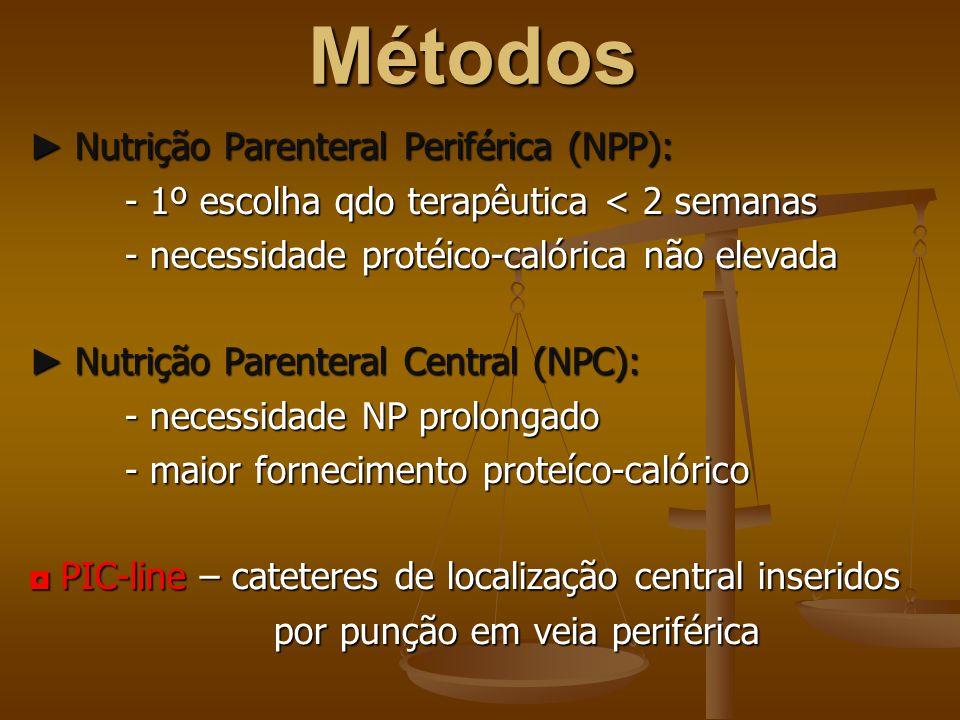 Métodos ► Nutrição Parenteral Periférica (NPP): - 1º escolha qdo terapêutica < 2 semanas - necessidade protéico-calórica não elevada ► Nutrição Parenteral Central (NPC): - necessidade NP prolongado - maior fornecimento proteíco-calórico ◘ PIC-line – cateteres de localização central inseridos por punção em veia periférica por punção em veia periférica