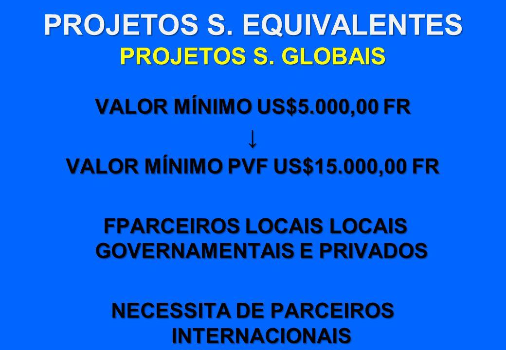 PROJETOS S. EQUIVALENTES VALOR MÍNIMO US$5.000,00 FR ↓ VALOR MÍNIMO PVF US$15.000,00 FR FPARCEIROS LOCAIS LOCAIS GOVERNAMENTAIS E PRIVADOS FPARCEIROS
