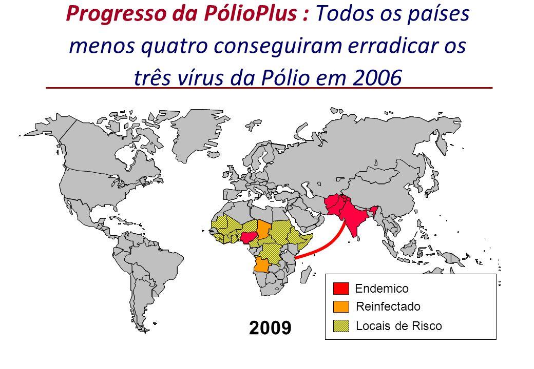 2009 Endemico Reinfectado Locais de Risco Progresso da PólioPlus : Todos os países menos quatro conseguiram erradicar os três vírus da Pólio em 2006