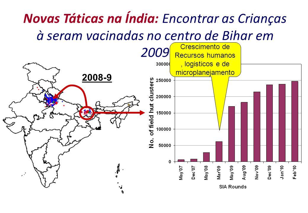 Novas Táticas na Índia: Encontrar as Crianças à seram vacinadas no centro de Bihar em 2009 2008-9 Crescimento de Recursos humanos, logisticos e de mic