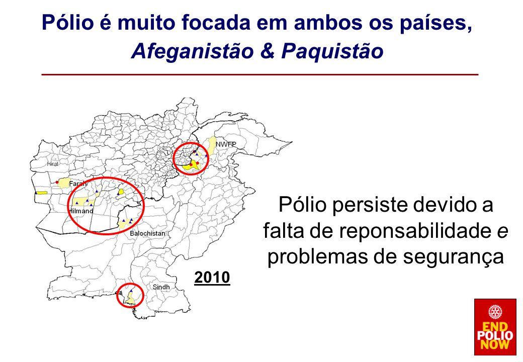 Pólio é muito focada em ambos os países, Afeganistão & Paquistão Pólio persiste devido a falta de reponsabilidade e problemas de segurança 2010