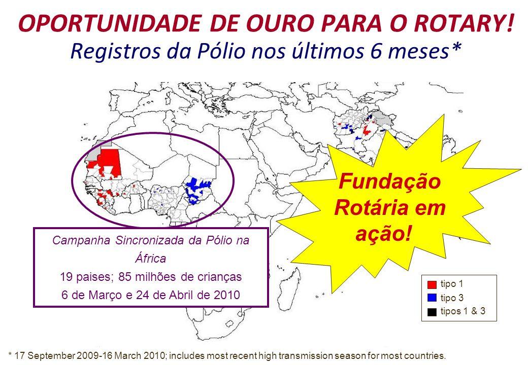 OPORTUNIDADE DE OURO PARA O ROTARY! Registros da Pólio nos últimos 6 meses* tipo 1 tipo 3 tipos 1 & 3 * 17 September 2009-16 March 2010; includes most