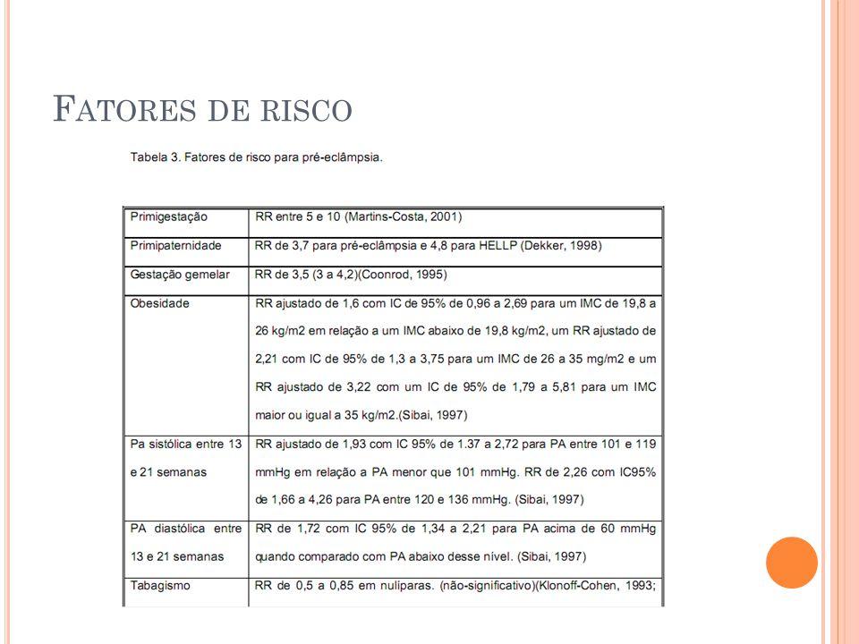 F ATORES DE RISCO