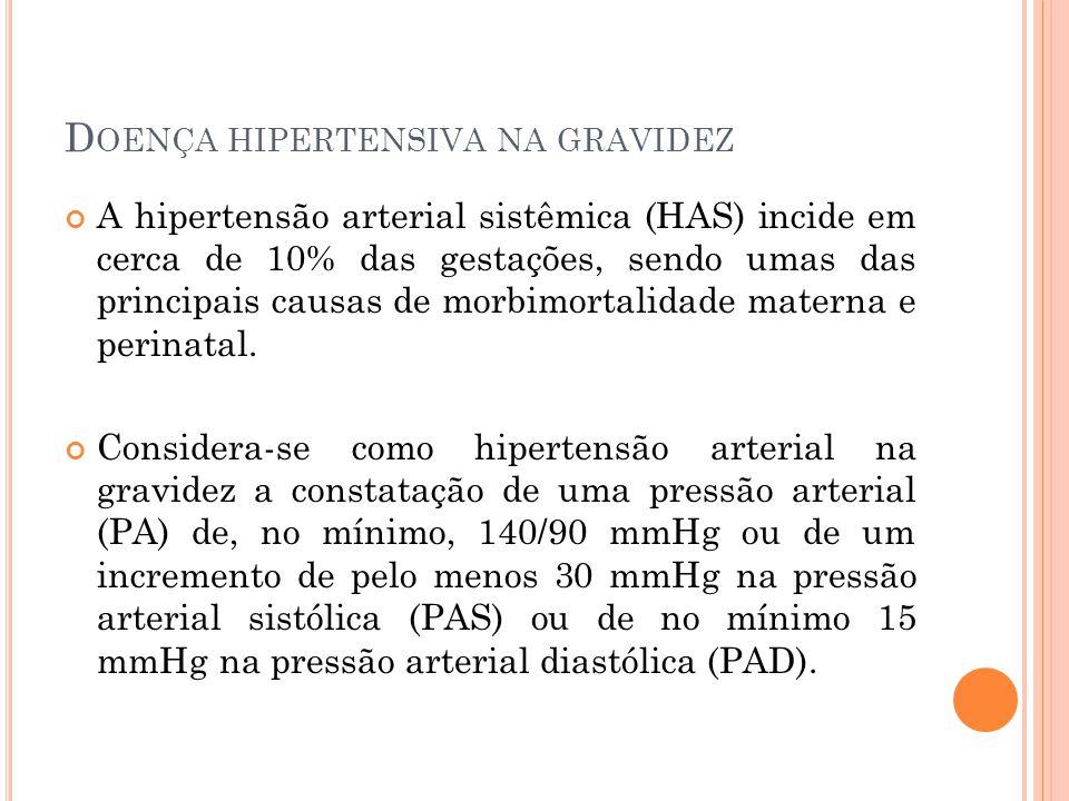 D OENÇA HIPERTENSIVA NA GRAVIDEZ Classificação dos distúrbios hipertensivos na gestação I.