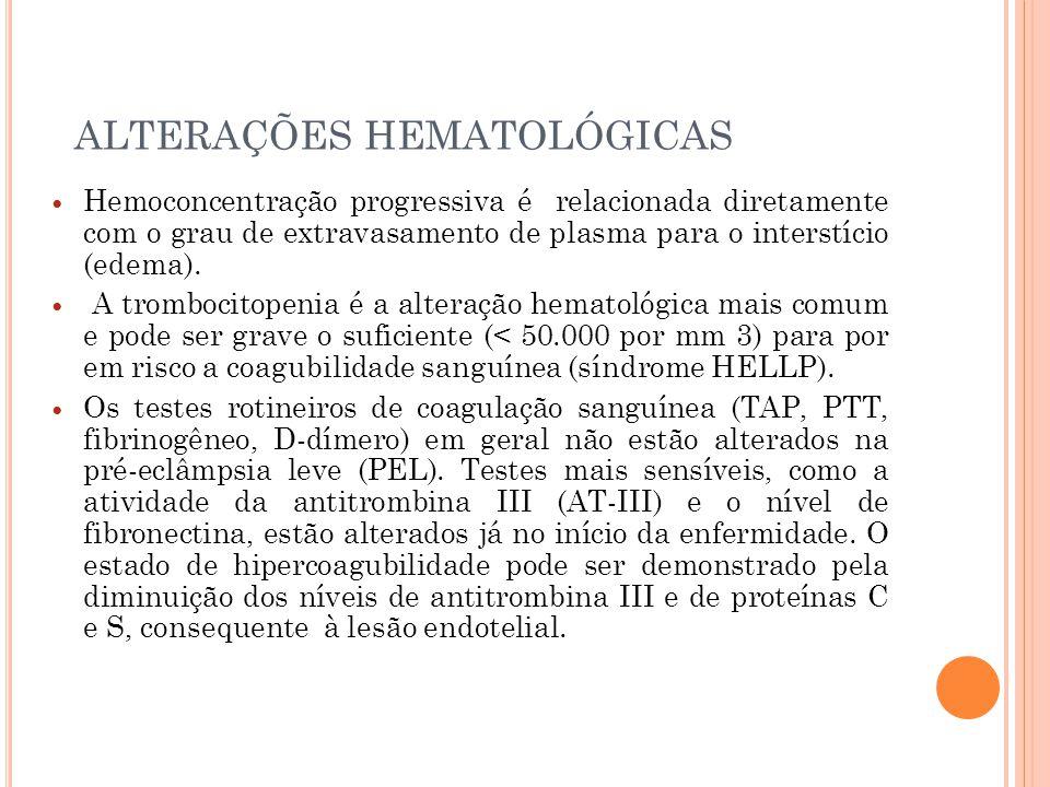 ALTERAÇÕES HEMATOLÓGICAS Hemoconcentração progressiva é relacionada diretamente com o grau de extravasamento de plasma para o interstício (edema).