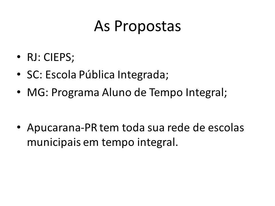 As Propostas RJ: CIEPS; SC: Escola Pública Integrada; MG: Programa Aluno de Tempo Integral; Apucarana-PR tem toda sua rede de escolas municipais em te