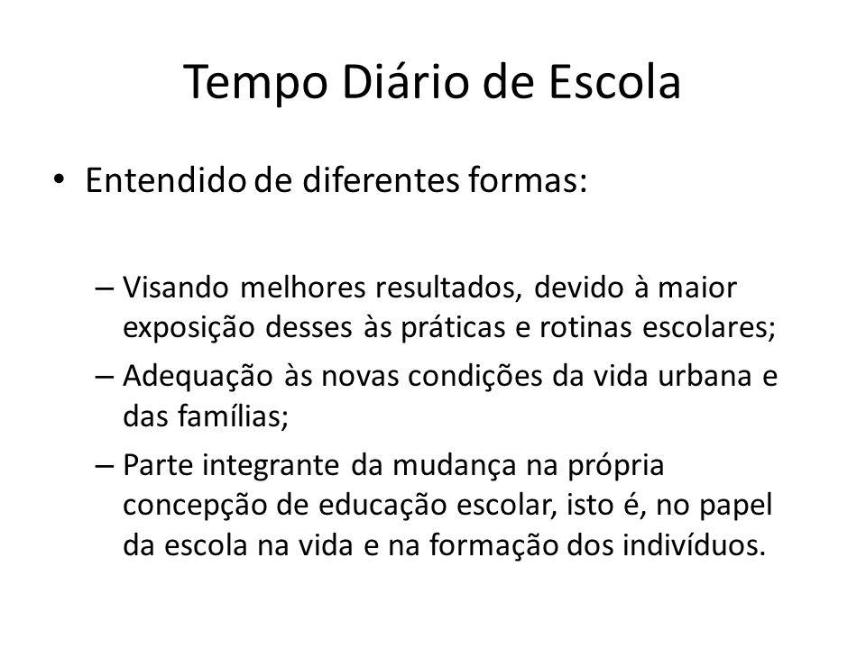 Tempo Diário de Escola Entendido de diferentes formas: – Visando melhores resultados, devido à maior exposição desses às práticas e rotinas escolares;