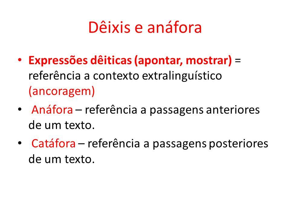 Dêixis e anáfora Expressões dêiticas (apontar, mostrar) = referência a contexto extralinguístico (ancoragem) Anáfora – referência a passagens anterior