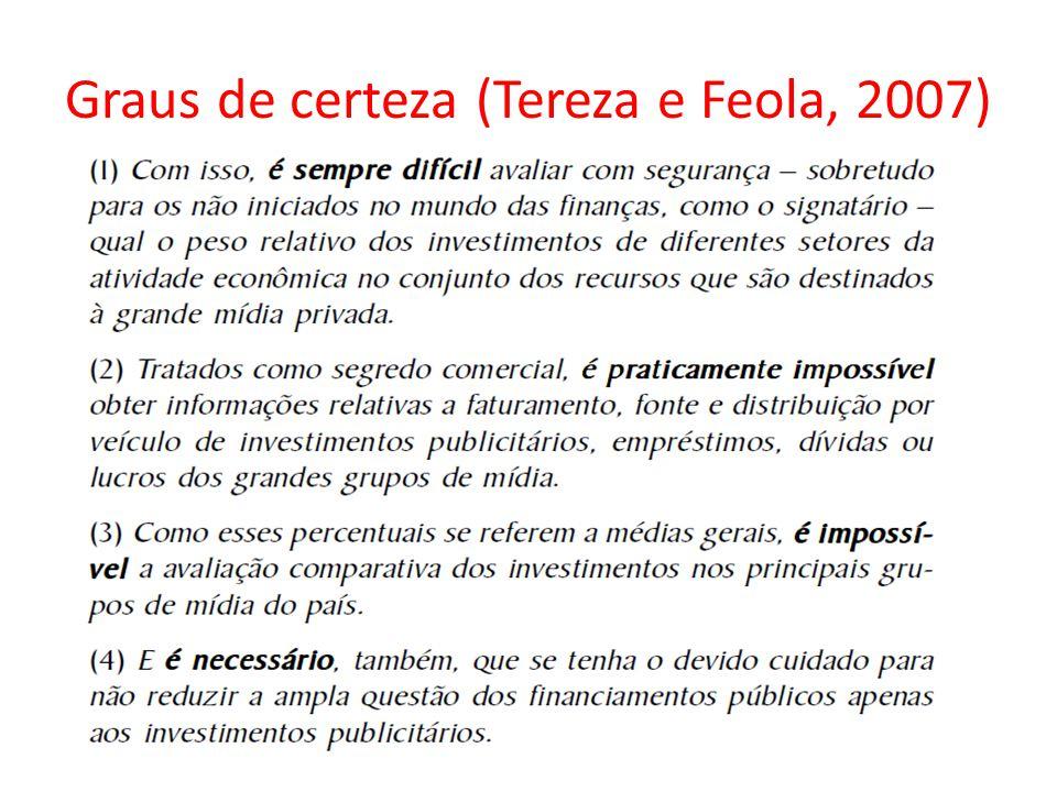 Graus de certeza (Tereza e Feola, 2007)