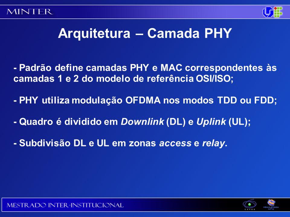 - Padrão define camadas PHY e MAC correspondentes às camadas 1 e 2 do modelo de referência OSI/ISO; - PHY utiliza modulação OFDMA nos modos TDD ou FDD; - Quadro é dividido em Downlink (DL) e Uplink (UL); - Subdivisão DL e UL em zonas access e relay.