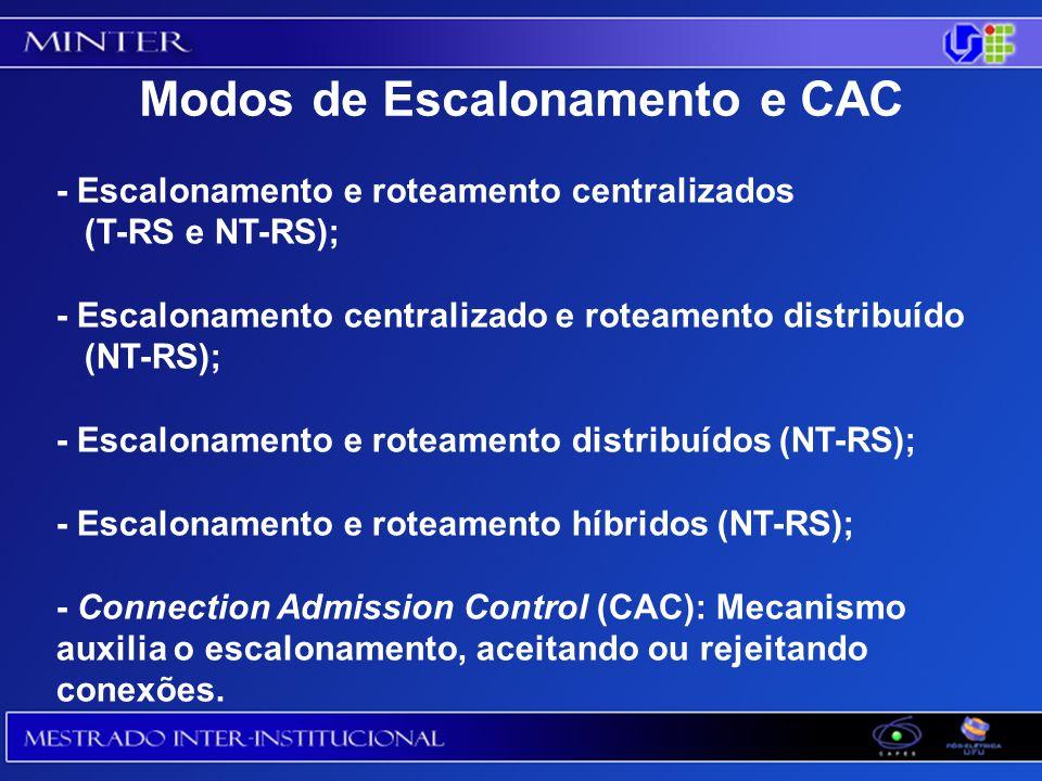 - Escalonamento e roteamento centralizados (T-RS e NT-RS); - Escalonamento centralizado e roteamento distribuído (NT-RS); - Escalonamento e roteamento distribuídos (NT-RS); - Escalonamento e roteamento híbridos (NT-RS); - Connection Admission Control (CAC): Mecanismo auxilia o escalonamento, aceitando ou rejeitando conexões.