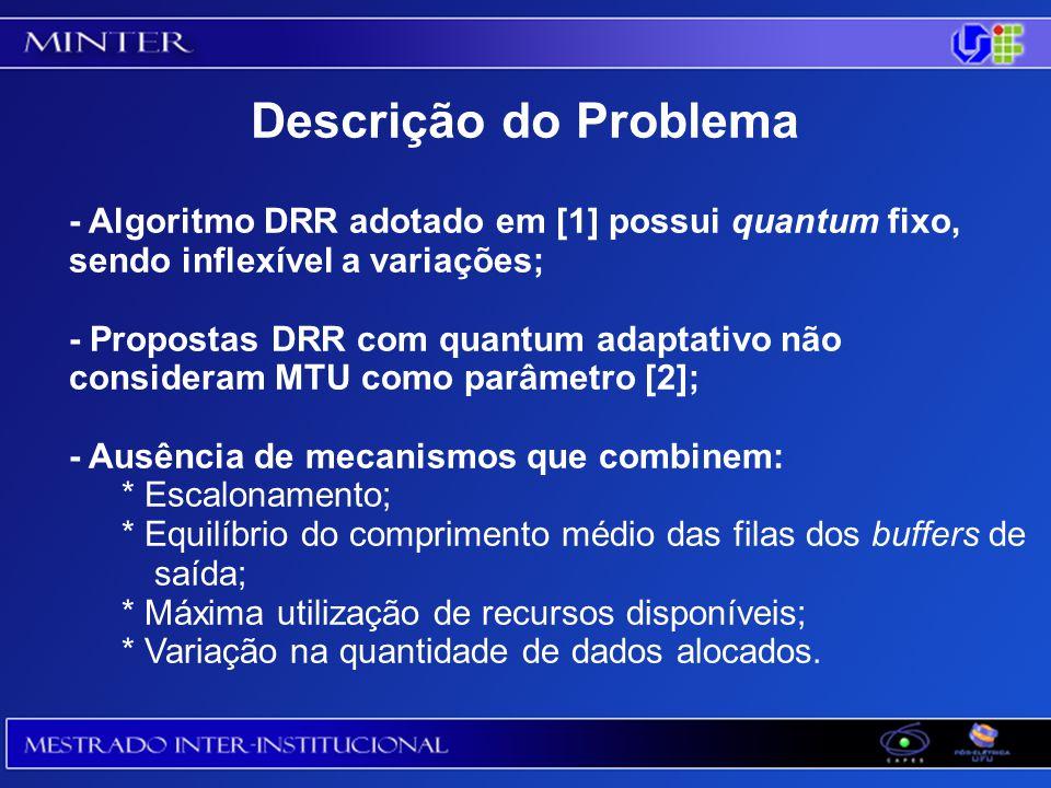- Algoritmo DRR adotado em [1] possui quantum fixo, sendo inflexível a variações; - Propostas DRR com quantum adaptativo não consideram MTU como parâmetro [2]; - Ausência de mecanismos que combinem: * Escalonamento; * Equilíbrio do comprimento médio das filas dos buffers de saída; * Máxima utilização de recursos disponíveis; * Variação na quantidade de dados alocados.