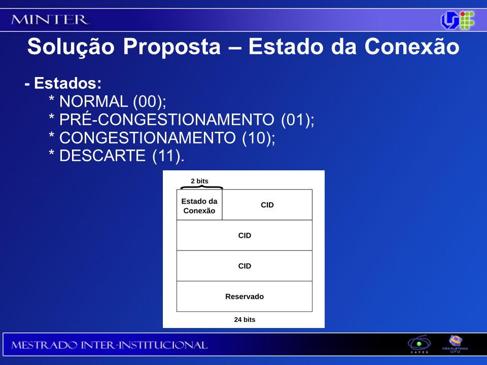 - Estados: * NORMAL (00); * PRÉ-CONGESTIONAMENTO (01); * CONGESTIONAMENTO (10); * DESCARTE (11).
