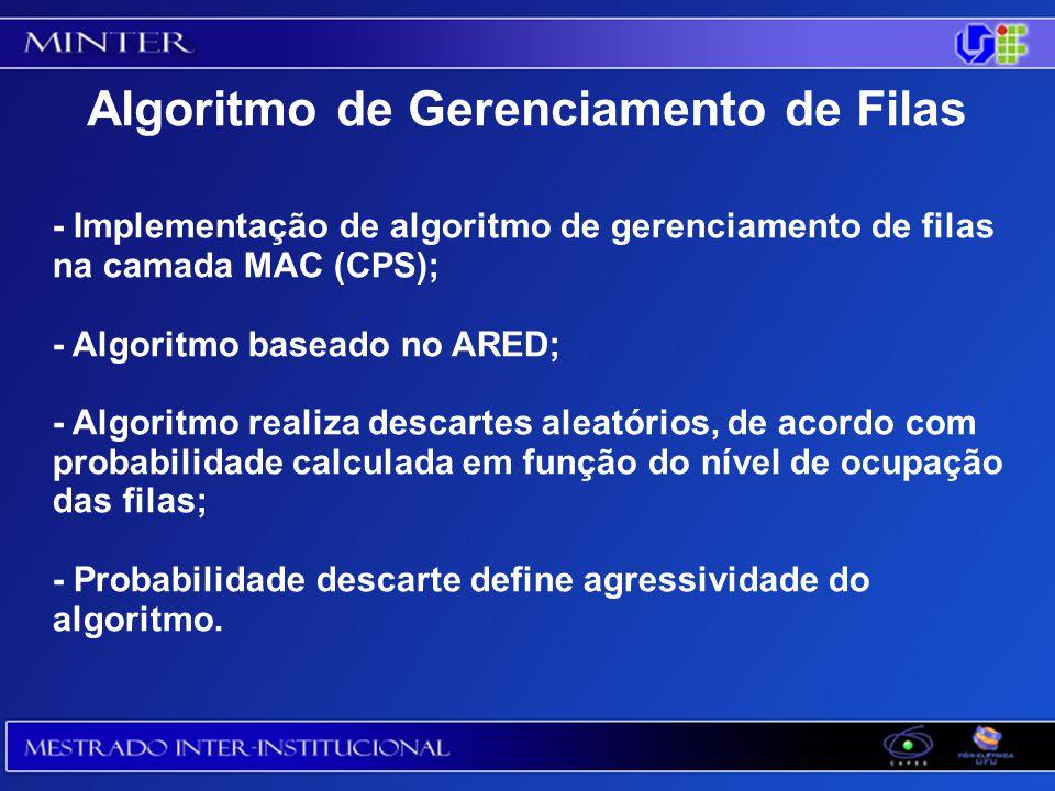 - Implementação de algoritmo de gerenciamento de filas na camada MAC (CPS); - Algoritmo baseado no ARED; - Algoritmo realiza descartes aleatórios, de acordo com probabilidade calculada em função do nível de ocupação das filas; - Probabilidade descarte define agressividade do algoritmo.