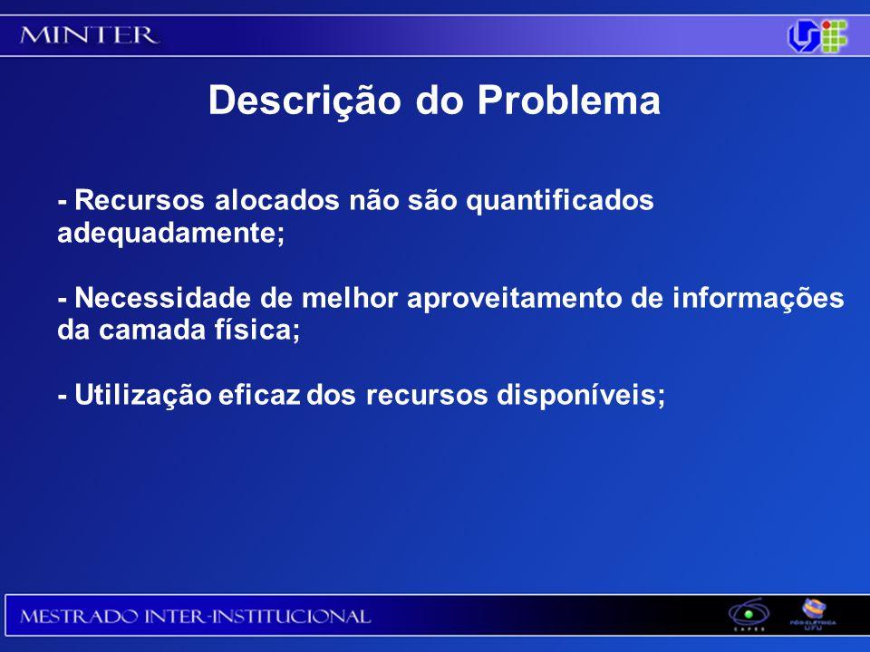 - Recursos alocados não são quantificados adequadamente; - Necessidade de melhor aproveitamento de informações da camada física; - Utilização eficaz dos recursos disponíveis; Descrição do Problema