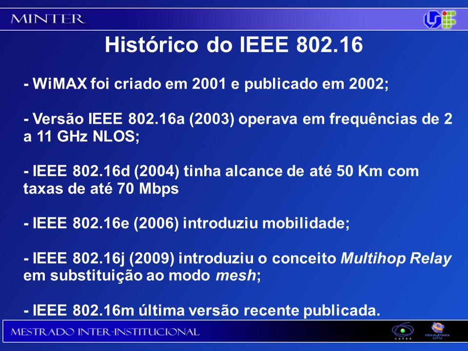 - WiMAX foi criado em 2001 e publicado em 2002; - Versão IEEE 802.16a (2003) operava em frequências de 2 a 11 GHz NLOS; - IEEE 802.16d (2004) tinha alcance de até 50 Km com taxas de até 70 Mbps - IEEE 802.16e (2006) introduziu mobilidade; - IEEE 802.16j (2009) introduziu o conceito Multihop Relay em substituição ao modo mesh; - IEEE 802.16m última versão recente publicada.