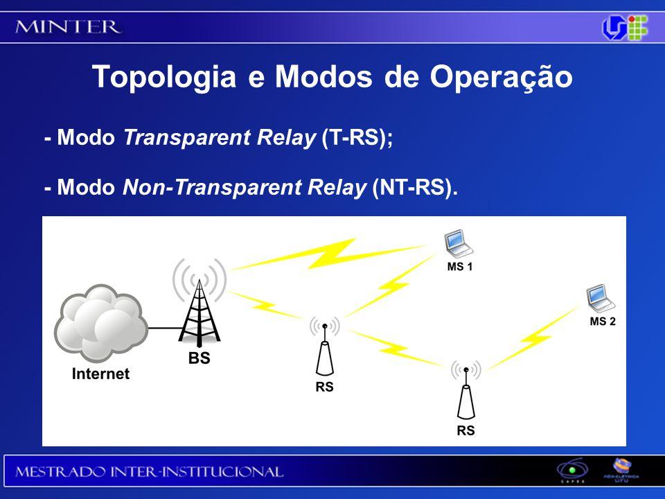 - Modo Transparent Relay (T-RS); - Modo Non-Transparent Relay (NT-RS).