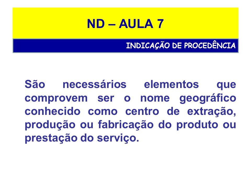 ND – AULA 7 São necessários elementos que comprovem ser o nome geográfico conhecido como centro de extração, produção ou fabricação do produto ou prestação do serviço.