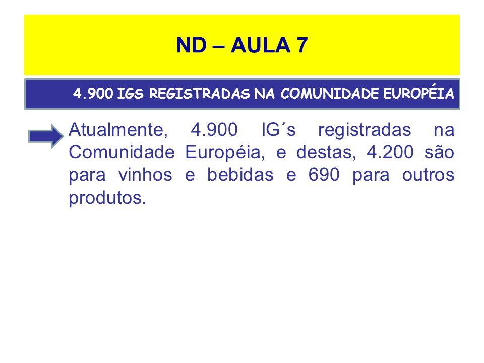 ND – AULA 7 Atualmente, 4.900 IG´s registradas na Comunidade Européia, e destas, 4.200 são para vinhos e bebidas e 690 para outros produtos.