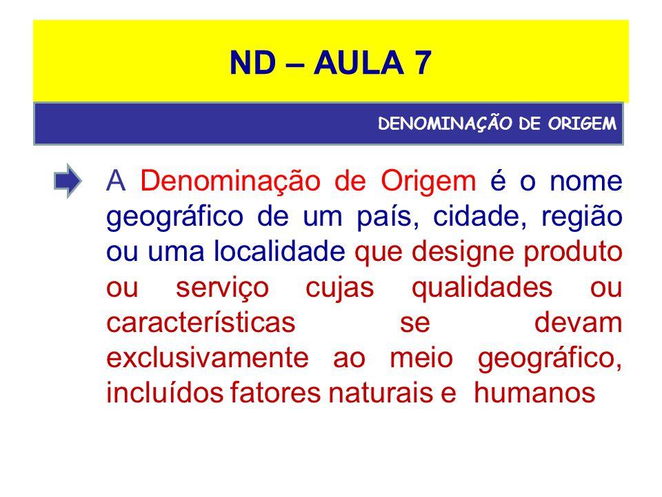 ND – AULA 7 A Denominação de Origem é o nome geográfico de um país, cidade, região ou uma localidade que designe produto ou serviço cujas qualidades ou características se devam exclusivamente ao meio geográfico, incluídos fatores naturais e humanos DENOMINAÇÃO DE ORIGEM
