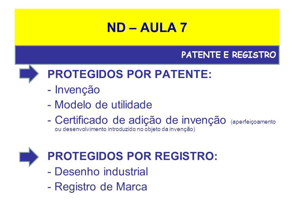ND – AULA 7 PROTEGIDOS POR PATENTE: -Invenção - Modelo de utilidade -Certificado de adição de invenção (aperfeiçoamento ou desenvolvimento introduzido no objeto da invenção) PROTEGIDOS POR REGISTRO: - Desenho industrial - Registro de Marca PATENTE E REGISTRO