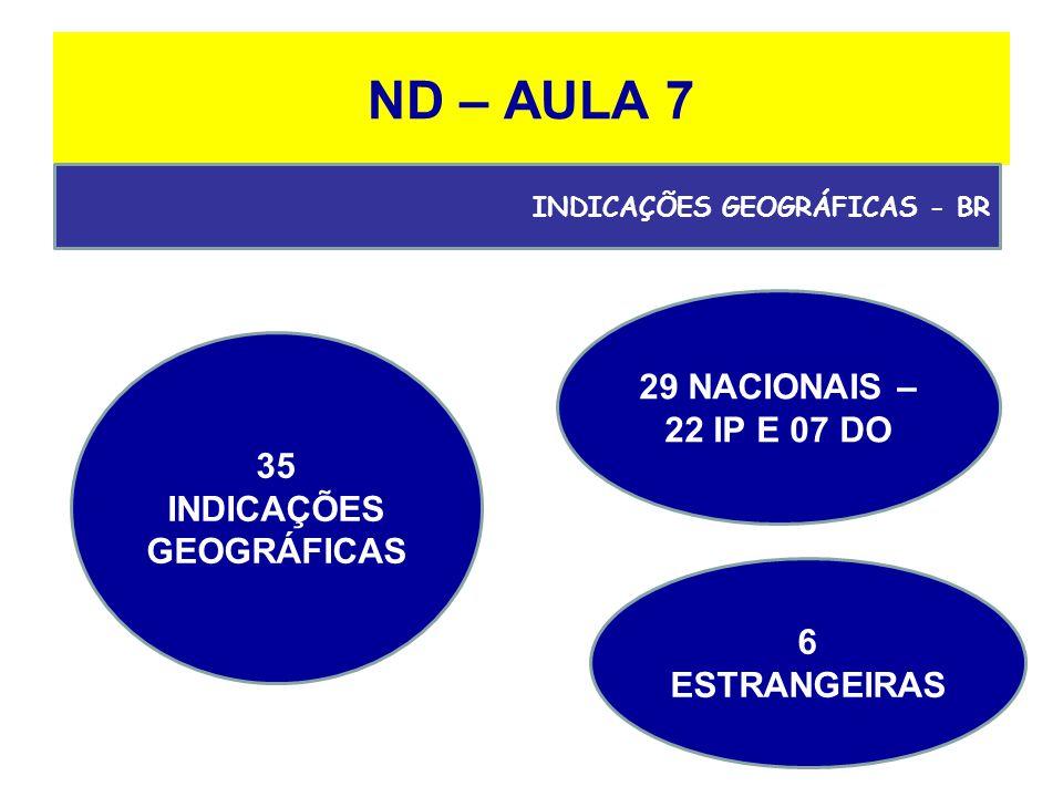 ND – AULA 7 INDICAÇÕES GEOGRÁFICAS - BR 35 INDICAÇÕES GEOGRÁFICAS 29 NACIONAIS – 22 IP E 07 DO 6 ESTRANGEIRAS