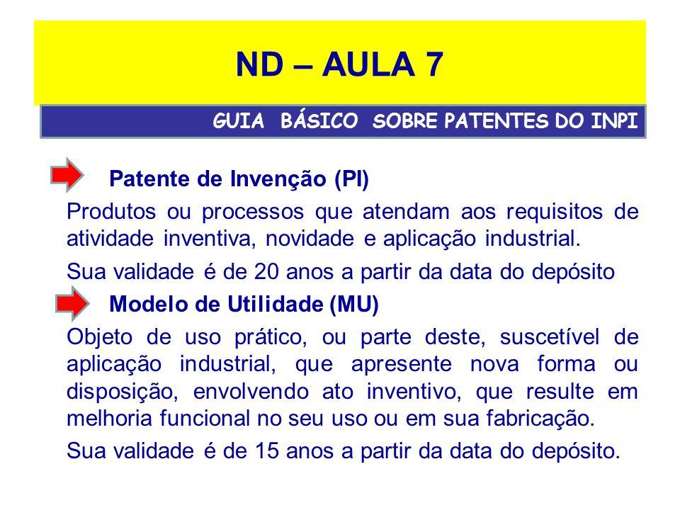 ND – AULA 7 Patente de Invenção (PI) Produtos ou processos que atendam aos requisitos de atividade inventiva, novidade e aplicação industrial.