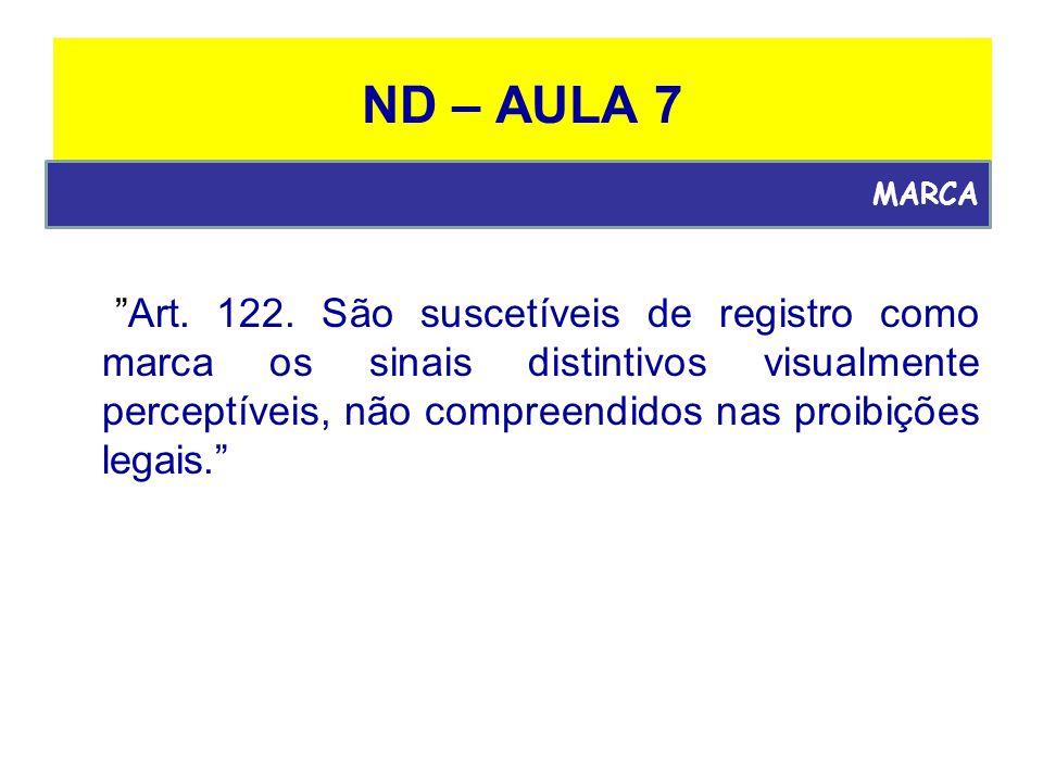 ND – AULA 7 Art.122.