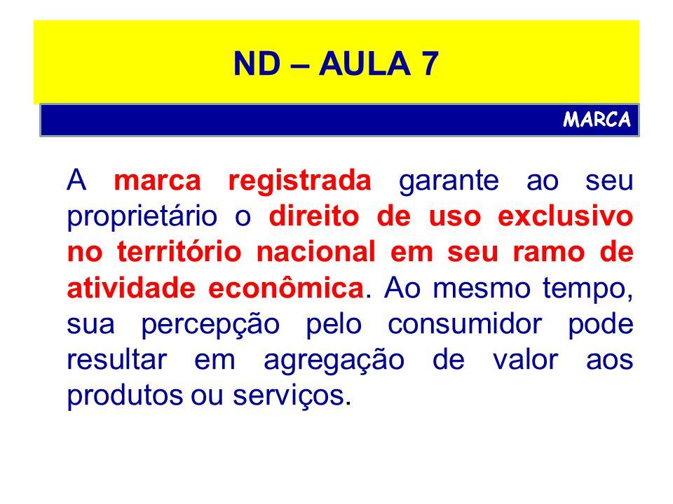 ND – AULA 7 A marca registrada garante ao seu proprietário o direito de uso exclusivo no território nacional em seu ramo de atividade econômica.