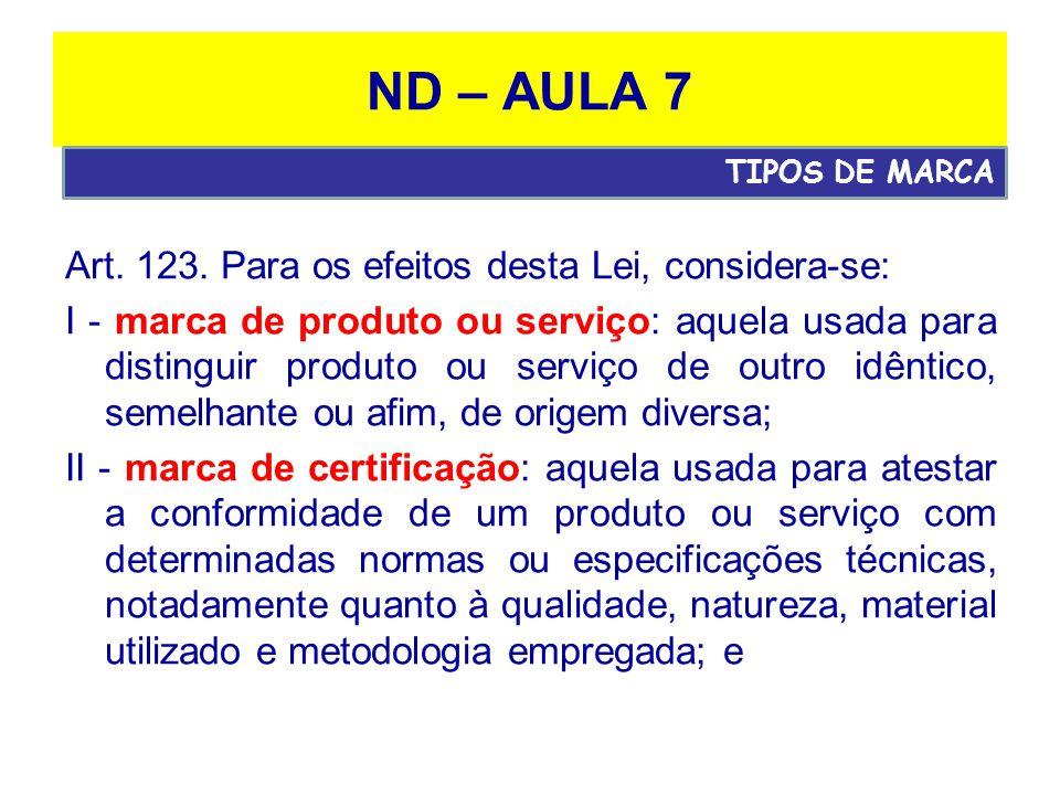 ND – AULA 7 Art.123.