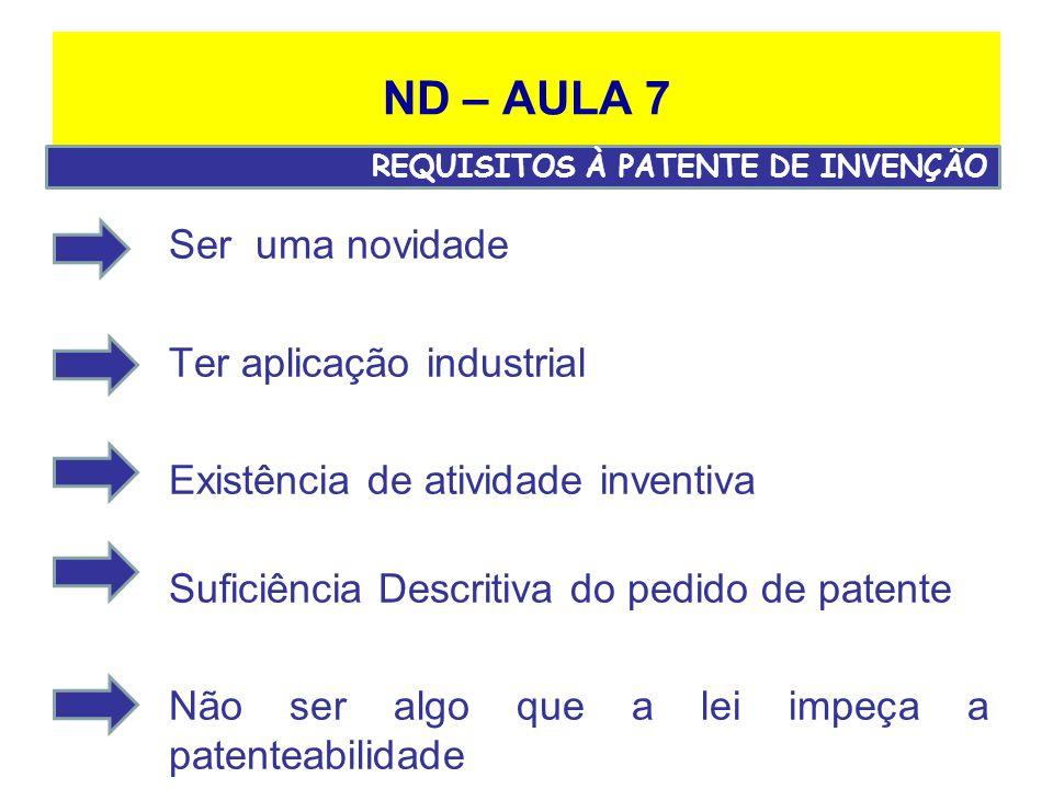 ND – AULA 7 Ser uma novidade Ter aplicação industrial Existência de atividade inventiva Suficiência Descritiva do pedido de patente Não ser algo que a lei impeça a patenteabilidade REQUISITOS À PATENTE DE INVENÇÃO