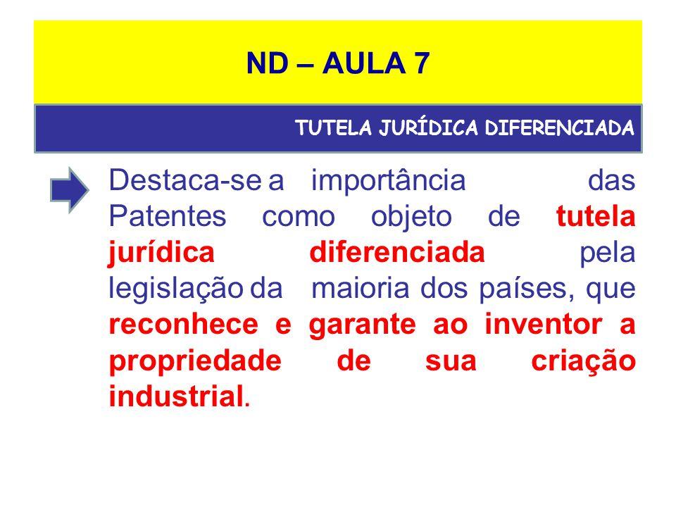 ND – AULA 7 Inventor é a pessoa que teve a idéia inicial da invenção e/ou participou na sua execução e desenvolvimento.