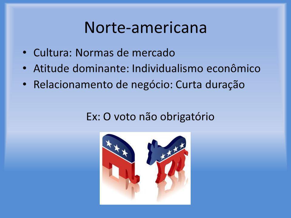 Norte-americana Cultura: Normas de mercado Atitude dominante: Individualismo econômico Relacionamento de negócio: Curta duração Ex: O voto não obrigat