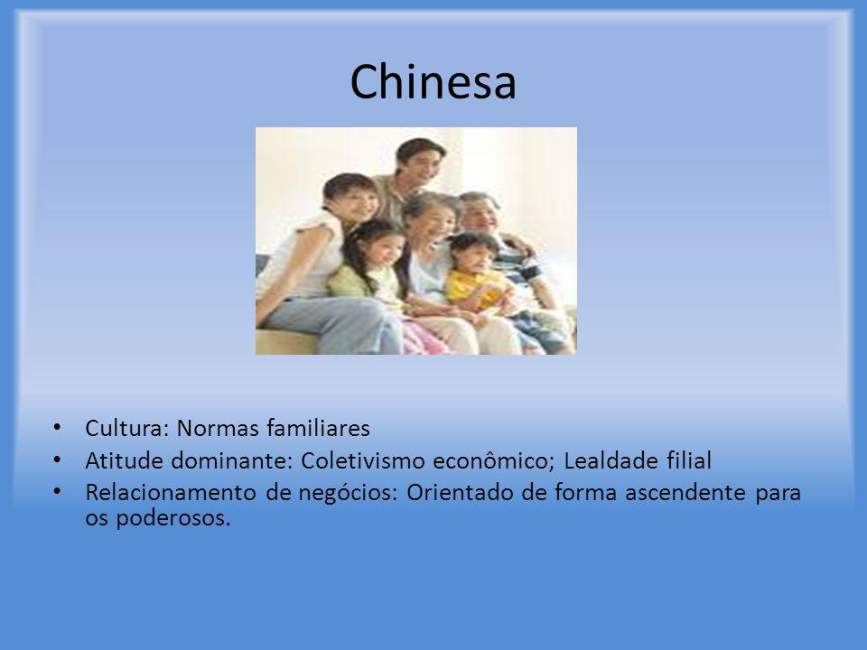 Chinesa Cultura: Normas familiares Atitude dominante: Coletivismo econômico; Lealdade filial Relacionamento de negócios: Orientado de forma ascendente