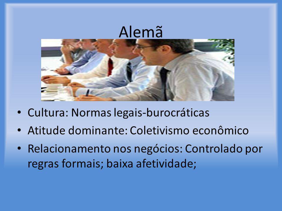 Alemã Cultura: Normas legais-burocráticas Atitude dominante: Coletivismo econômico Relacionamento nos negócios: Controlado por regras formais; baixa a