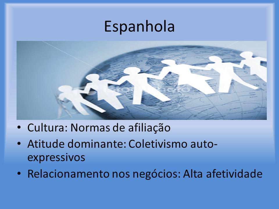Espanhola Cultura: Normas de afiliação Atitude dominante: Coletivismo auto- expressivos Relacionamento nos negócios: Alta afetividade