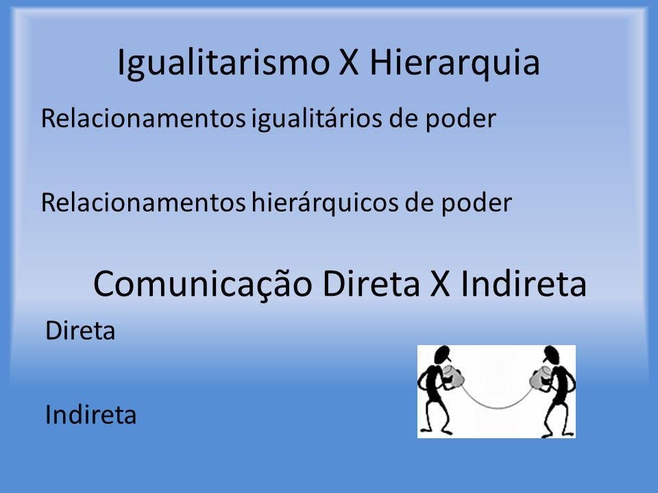 Igualitarismo X Hierarquia Relacionamentos igualitários de poder Relacionamentos hierárquicos de poder Comunicação Direta X Indireta Direta Indireta