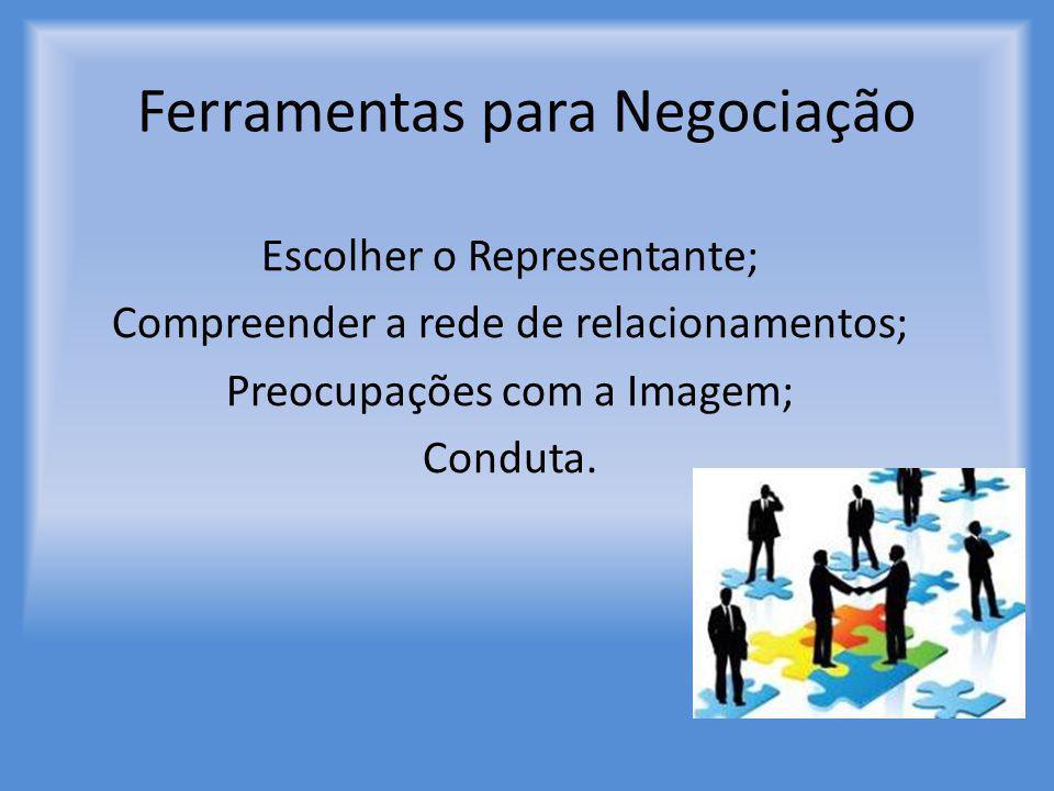 Ferramentas para Negociação Escolher o Representante; Compreender a rede de relacionamentos; Preocupações com a Imagem; Conduta.