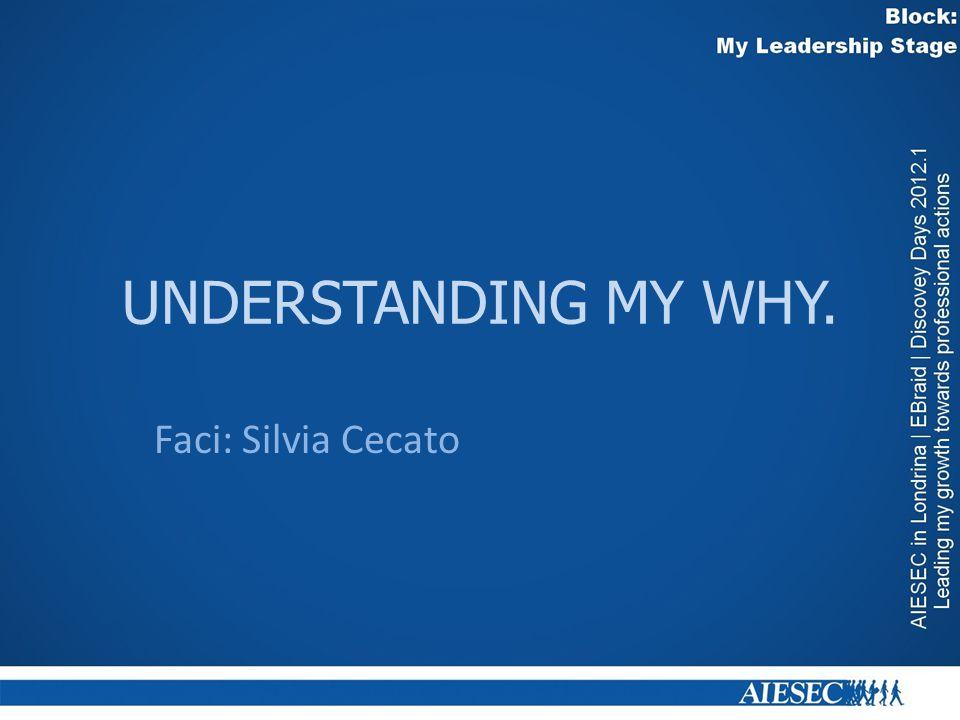UNDERSTANDING MY WHY. Faci: Silvia Cecato