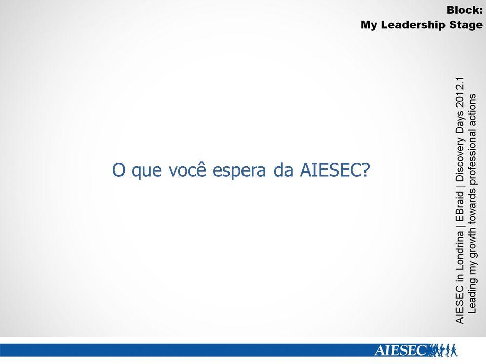O que você espera da AIESEC