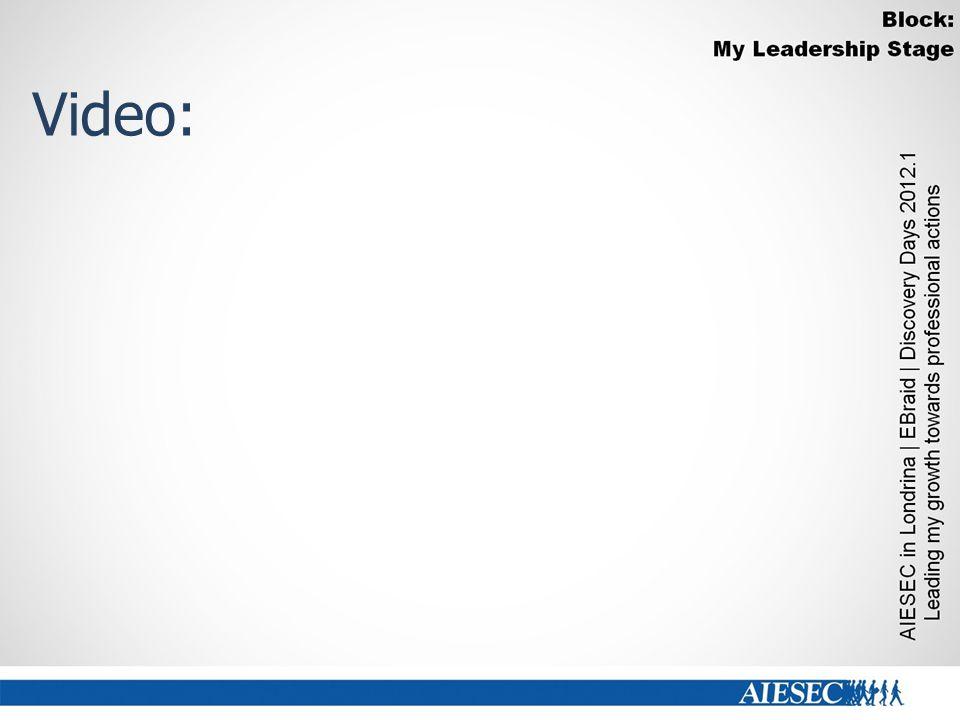 Com o que você se compromete com a AIESEC?