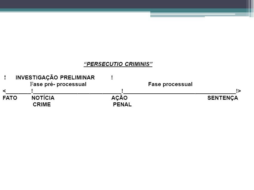 """""""PERSECUTIO CRIMINIS"""" ! INVESTIGAÇÃO PRELIMINAR ! F ase pré- processual Fase processual FATO NOTÍCIA AÇÃO SENTENÇA CRIME PENAL"""