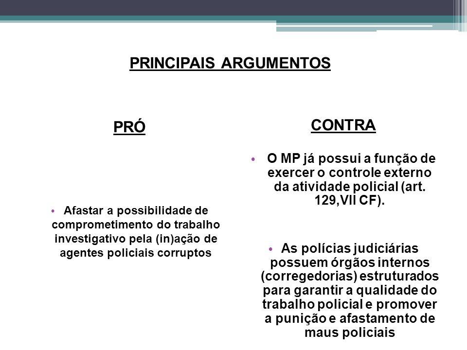 PRINCIPAIS ARGUMENTOS PRÓ Afastar a possibilidade de comprometimento do trabalho investigativo pela (in)ação de agentes policiais corruptos CONTRA O M