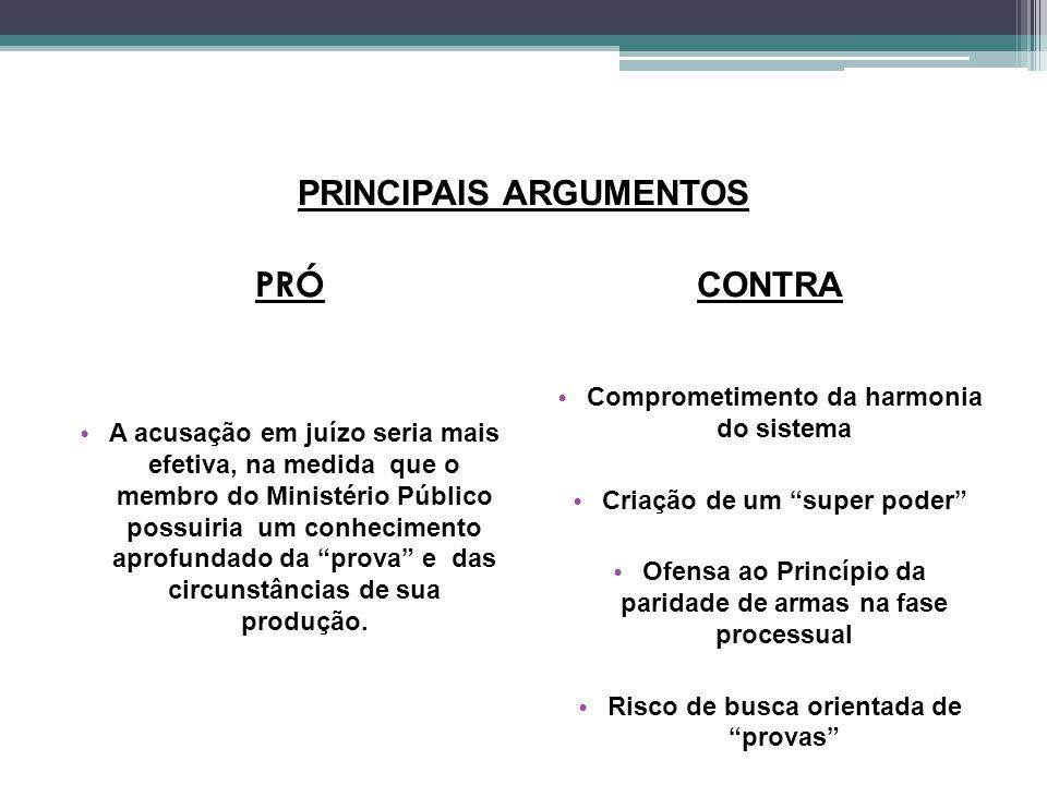 PRINCIPAIS ARGUMENTOS PRÓ O Inquérito Policial é prescindível para o oferecimento de denúncia pelo MP (arts.12; 27; 39 p.5o.